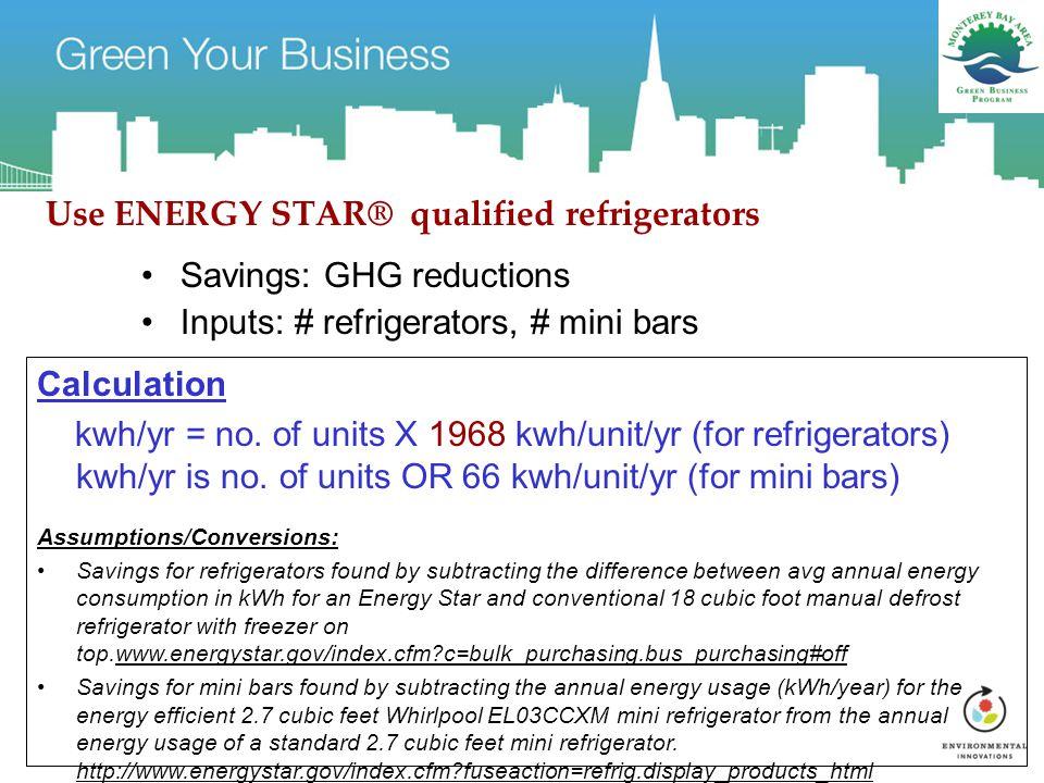 Use ENERGY STAR® qualified refrigerators Savings: GHG reductions Inputs: # refrigerators, # mini bars Calculation kwh/yr = no.