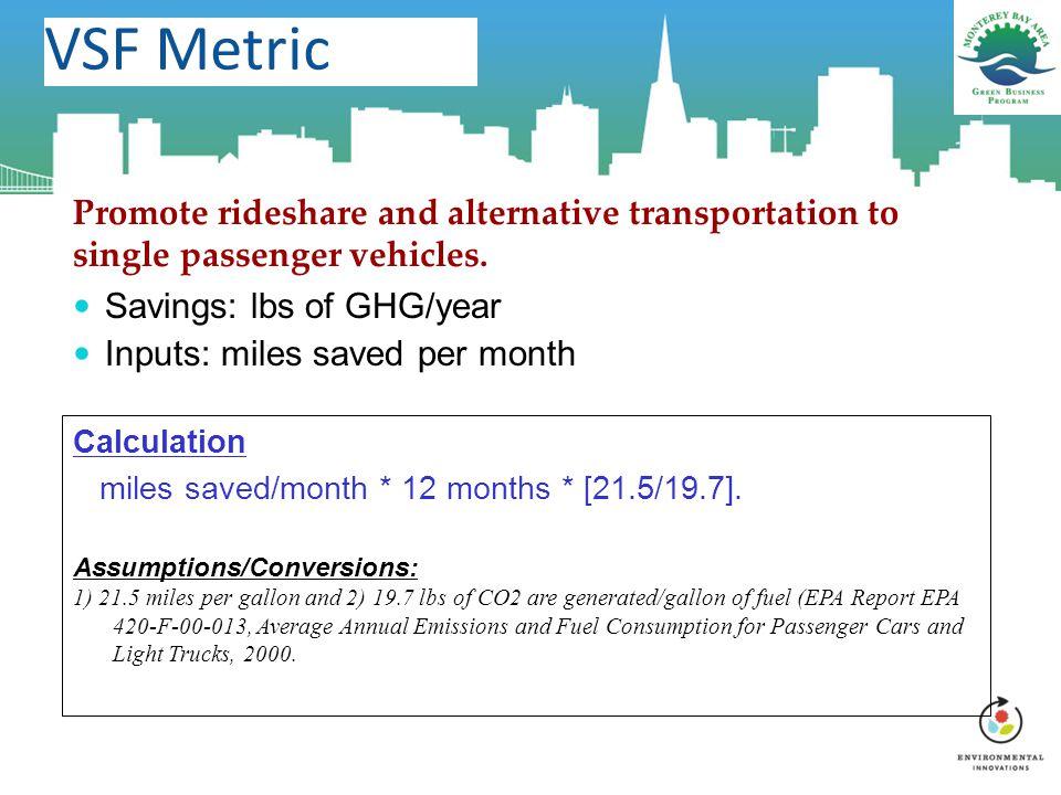 VSF Metric Promote rideshare and alternative transportation to single passenger vehicles.