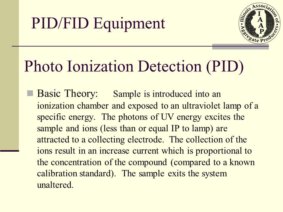 Diagram of PID PID/FID Equipment