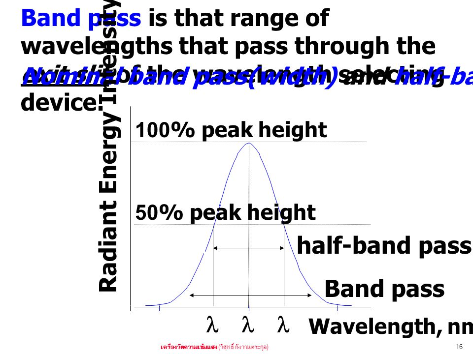 ( )16 Band pass is that range of wavelengths that pass through the exit slit of the wavelength selecting device. Band pass 100% peak height 50% peak h