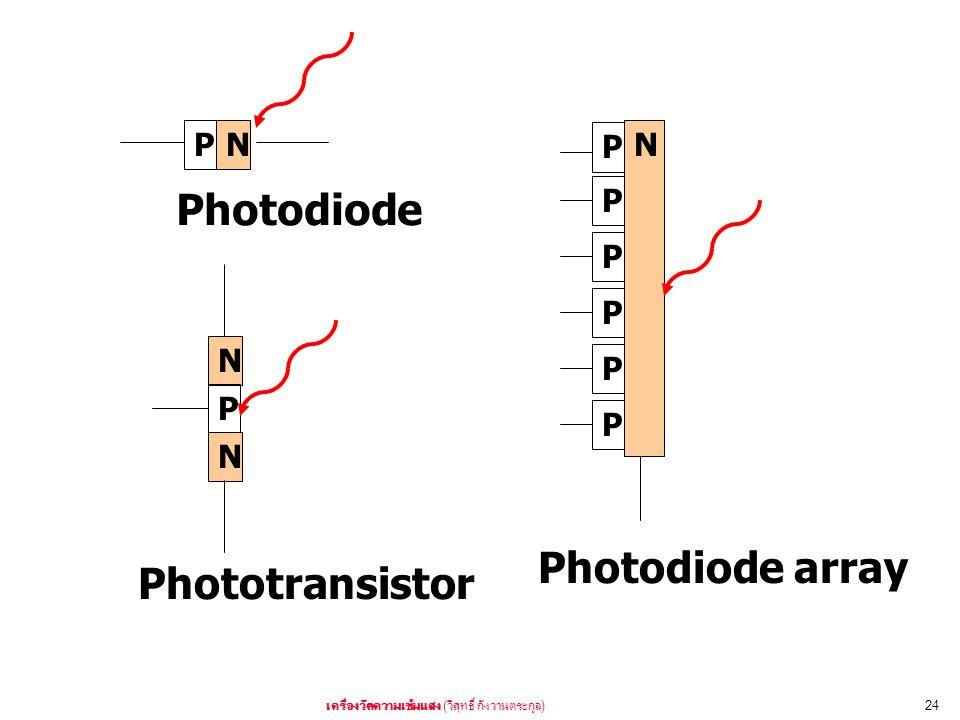 ( )24 PN PN PN PN PN PN PN N N P N Photodiode Phototransistor Photodiode array