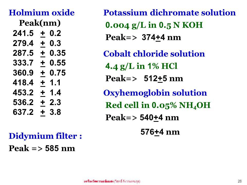 ( )28 Didymium filter : Peak => 585 nm Holmium oxide 241.5+0.2 279.4+0.3 287.5+0.35 333.7+0.55 360.9+0.75 418.4+1.1 453.2+1.4 536.2+2.3 637.2+3.8 Peak