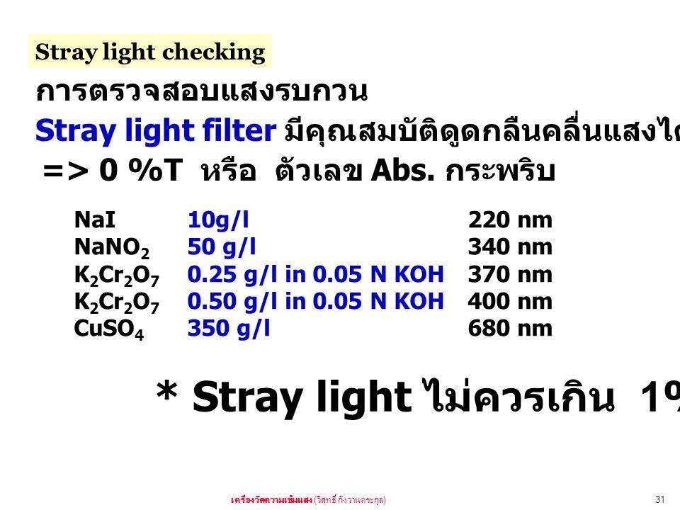 ( )31 Stray light checking Stray light filter => 0 %T Abs. NaI 10g/l 220 nm NaNO 2 50 g/l 340 nm K 2 Cr 2 O 7 0.25 g/l in 0.05 N KOH 370 nm K 2 Cr 2 O