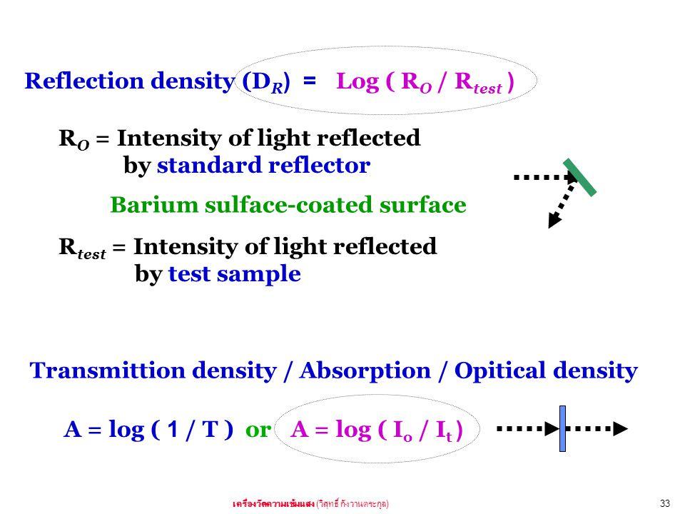 ( )33 Reflection density (D R ) = Log ( R O / R test ) R O = Intensity of light reflected by standard reflector R test = Intensity of light reflected