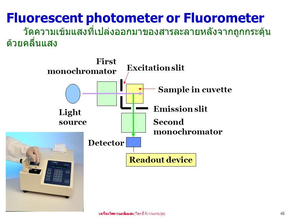 ( )46 First monochromator Second monochromator Light source Excitation slit Emission slit Sample in cuvette Detector Readout device Fluorescent photom