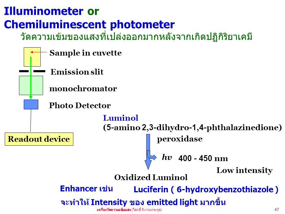 ( )47 Illuminometer or Chemiluminescent photometer monochromator Emission slit Sample in cuvette Readout device Photo Detector Luminol (5-amino 2,3-di