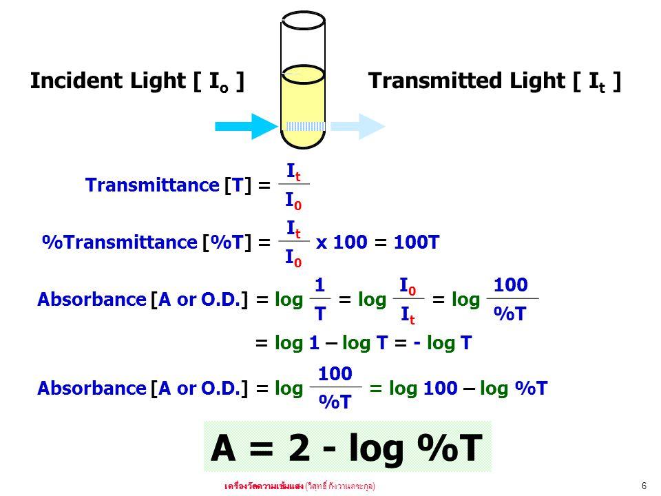 ( )6 Incident Light [ I o ]Transmitted Light [ I t ] A = 2 - log %T Transmittance [T] = ItIt I0I0 %Transmittance [%T] = ItIt x 100 = 100T I0I0 Absorba