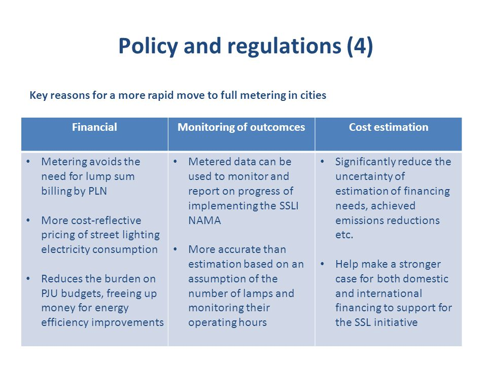 Key reasons for a more rapid move to full metering in cities Policy and regulations (4) FinancialMonitoring of outcomcesCost estimation Metering avoid