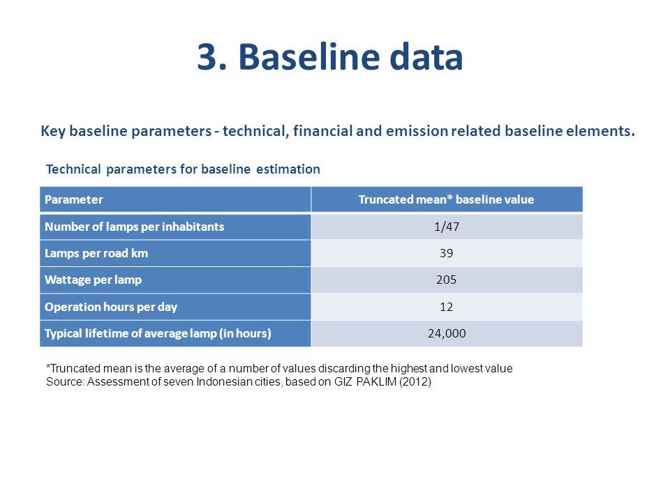 Key baseline parameters - technical, financial and emission related baseline elements. 3. Baseline data ParameterTruncated mean* baseline value Number