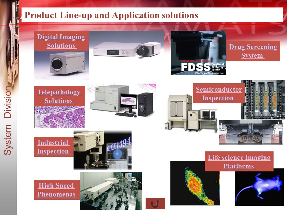 Product Line-up and Application solutions System Division Life science Imaging Platforms Industrial Inspection Telepathology Solutions High Speed Phenomenas Drug Screening System Digital Imaging Solutions Semiconductor Inspection