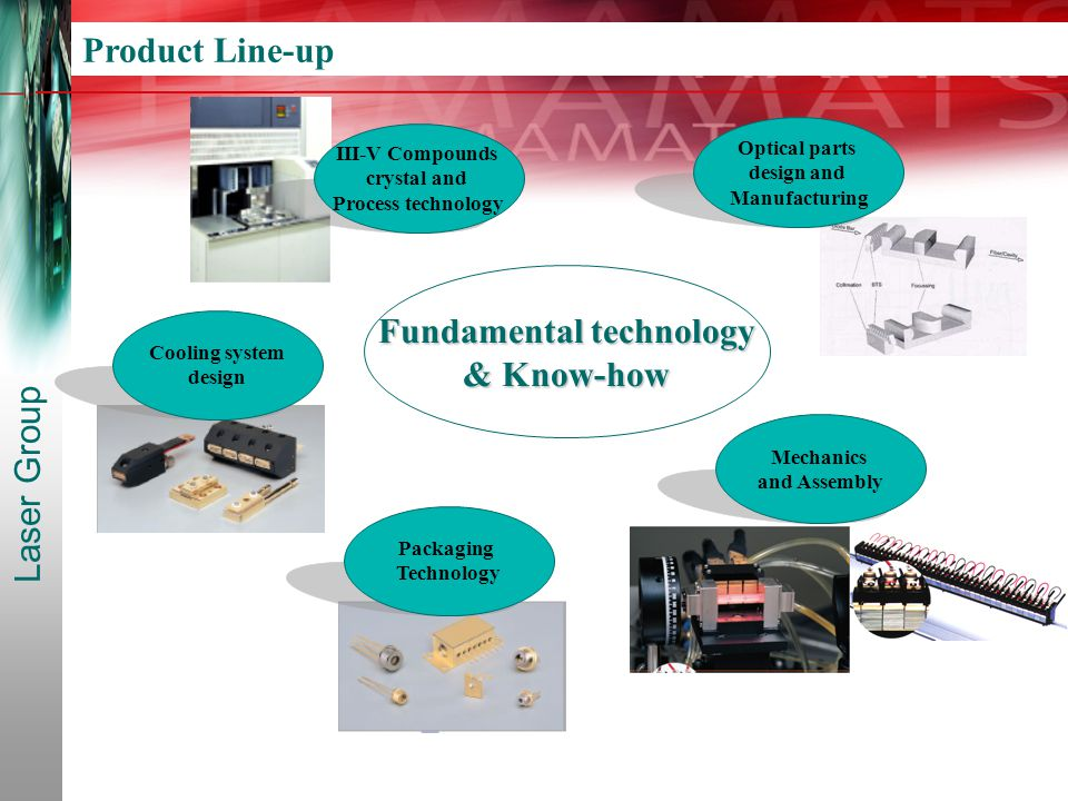 Laser Group Product Line-up Fundamental technology Fundamental technology & Know-how Packaging Technology III-V Compounds crystal and Process technology Cooling system design Mechanics and Assembly Optical parts design and Manufacturing