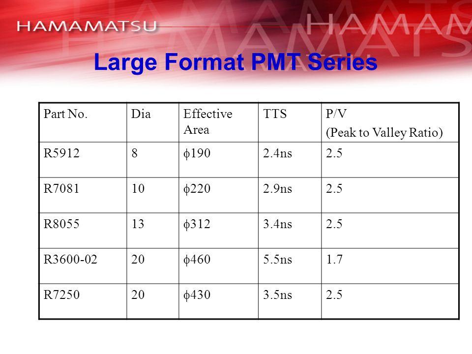 Large Format PMT Series Part No.DiaEffective Area TTSP/V (Peak to Valley Ratio) R59128 190 2.4ns2.5 R708110 220 2.9ns2.5 R805513 312 3.4ns2.5 R3600-0220 460 5.5ns1.7 R725020 430 3.5ns2.5