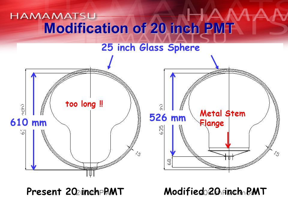 Modification of 20 inch PMT Present 20 inch PMT Modified 20 inch PMT 526 mm Metal Stem Flange 610 mm 25 inch Glass Sphere too long !!
