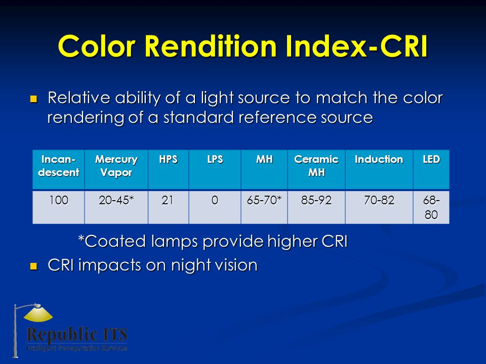 Color Rendition Index-CRI Relative ability of a light source to match the color rendering of a standard reference source Relative ability of a light source to match the color rendering of a standard reference source *Coated lamps provide higher CRI CRI impacts on night vision CRI impacts on night vision Incan- descent Mercury Vapor HPSLPSMH Ceramic MH InductionLED 10020-45*21065-70*85-9270-82 68- 80