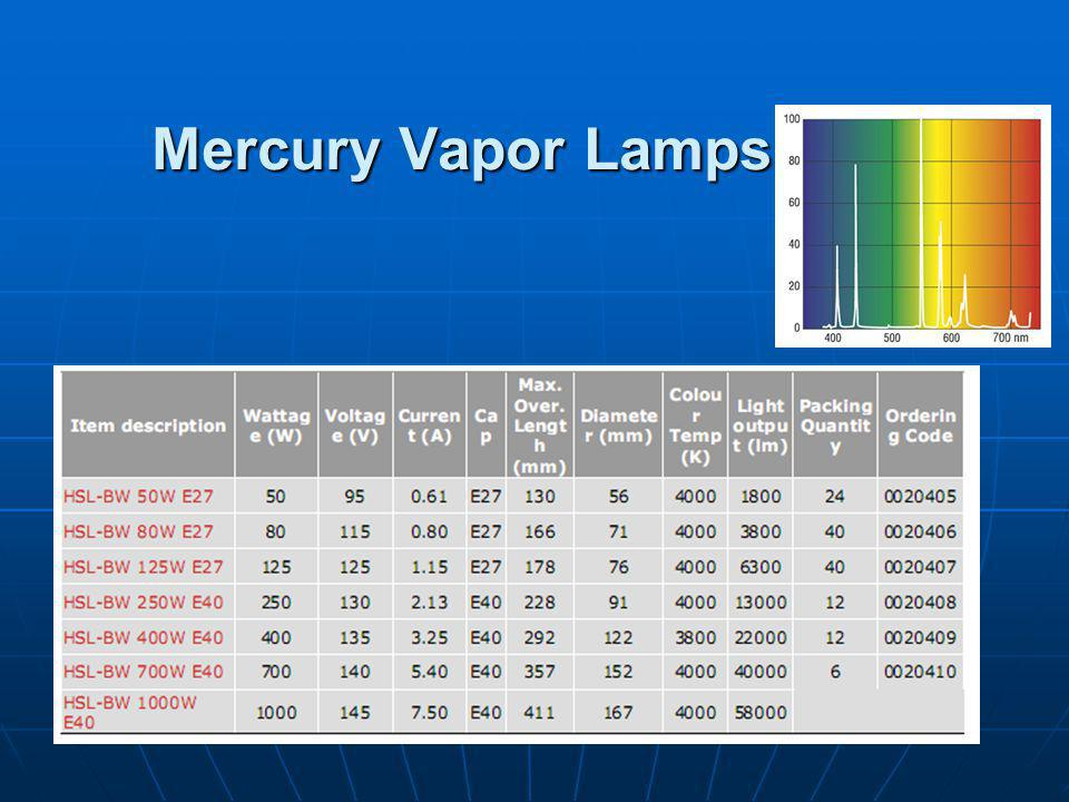 Mercury Vapor Lamps