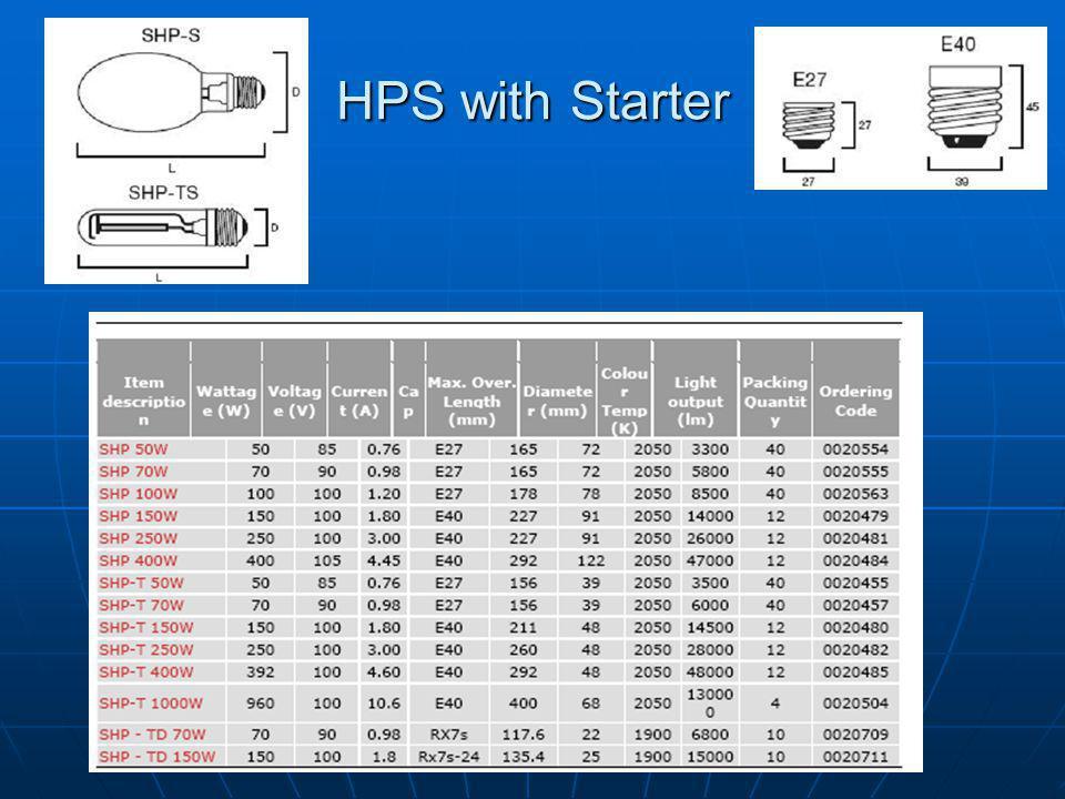 HPS with Starter