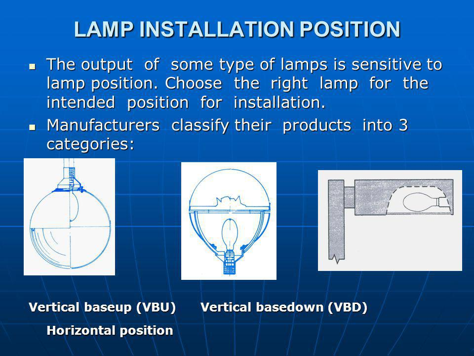 LAMP INSTALLATION POSITION The output of some type of lamps is sensitive to lamp position.