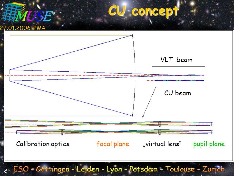 27.01.2006, PM4.4 VLT beam CU beam CU concept CU concept Calibration optics focal plane virtual lens pupil plane