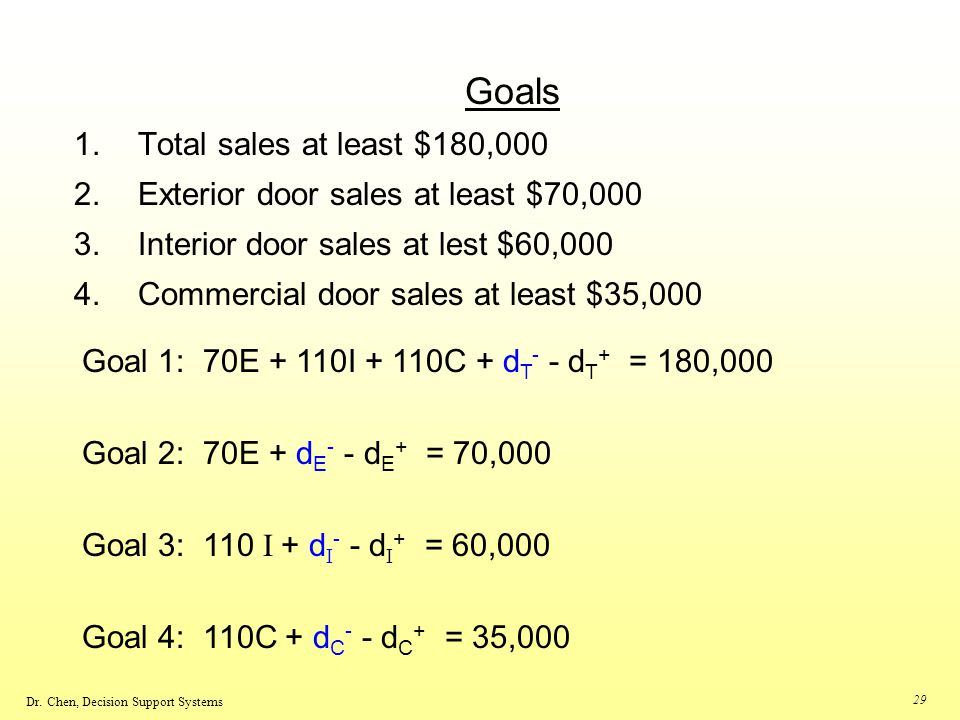 Dr. Chen, Decision Support Systems 29 Goals 1.Total sales at least $180,000 2.Exterior door sales at least $70,000 3.Interior door sales at lest $60,0