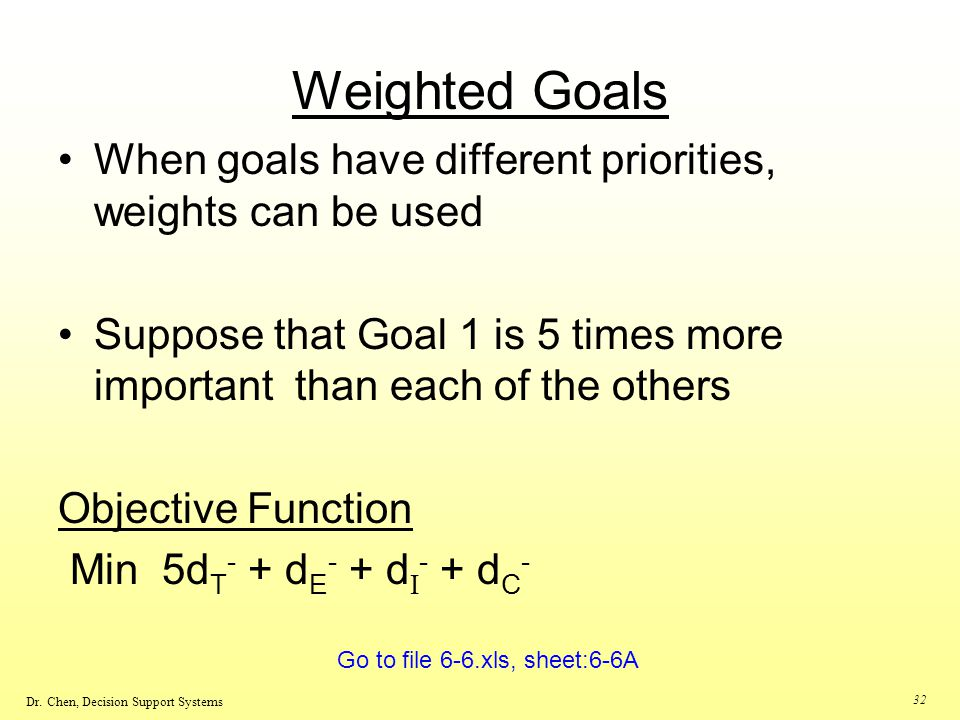 Dr. Chen, Decision Support Systems 32 Weighted Goals When goals have different priorities, weights can be used Suppose that Goal 1 is 5 times more imp