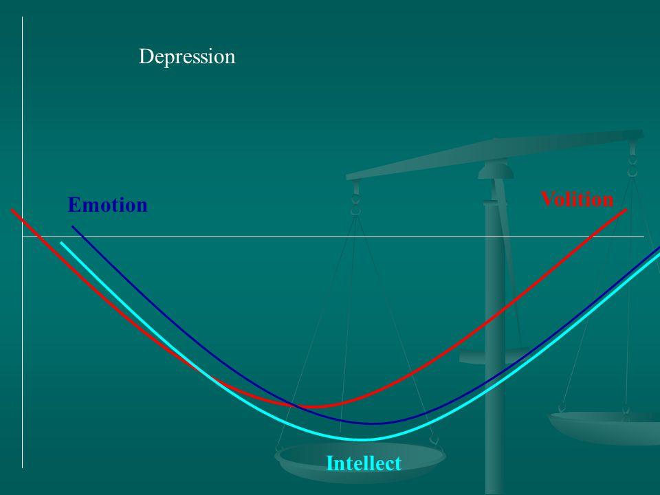 Volition Emotion Intellect Depression