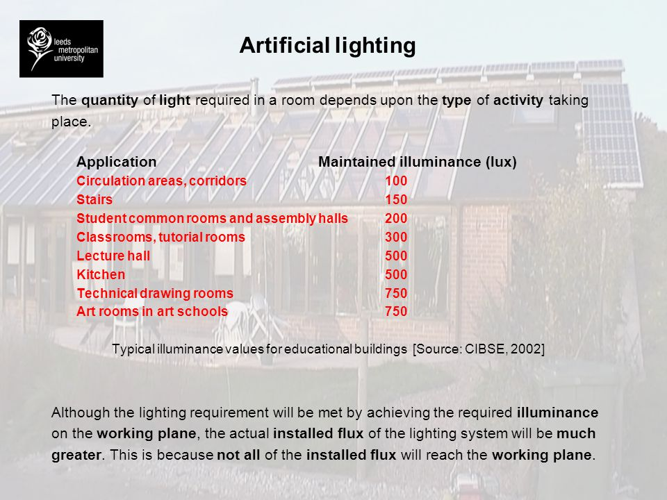 Artificial lighting The quantity of light required in a room depends upon the type of activity taking place. ApplicationMaintained illuminance (lux) C