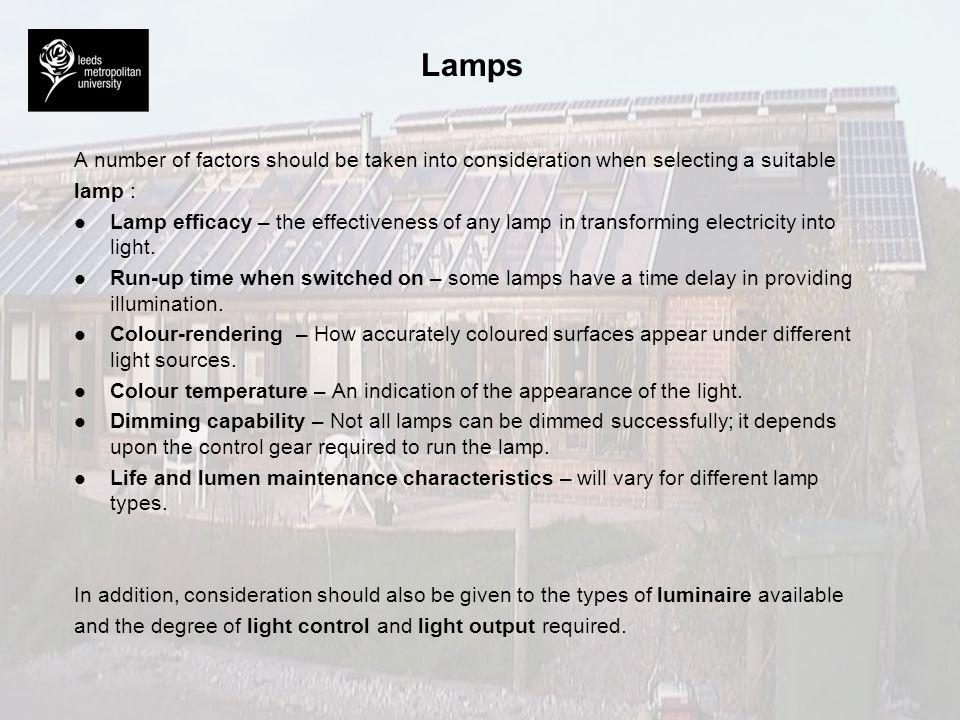 Lamps Lamp chart [Source: Energy Saving Trust, 2004]