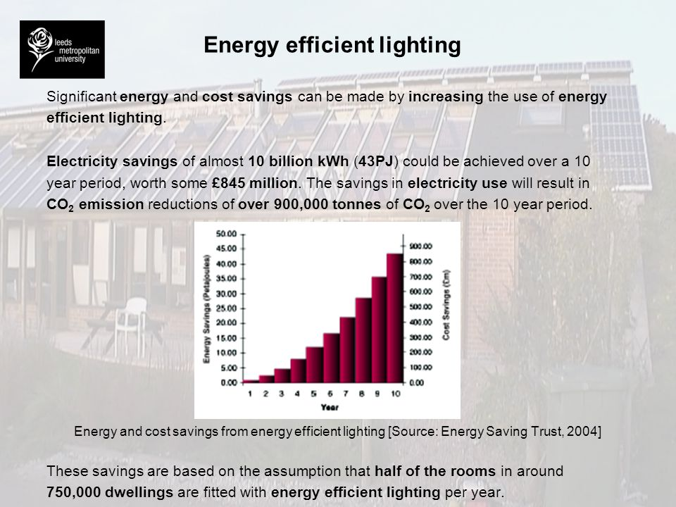 Energy efficient lighting Significant energy and cost savings can be made by increasing the use of energy efficient lighting. Electricity savings of a