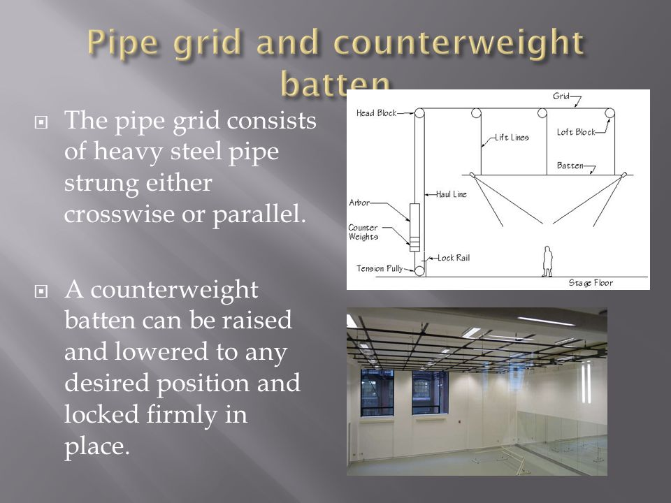 The pipe grid consists of heavy steel pipe strung either crosswise or parallel. A counterweight batten can be raised and lowered to any desired positi