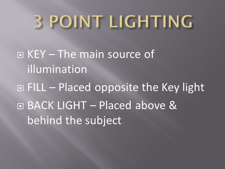 KEY – The main source of illumination FILL – Placed opposite the Key light BACK LIGHT – Placed above & behind the subject