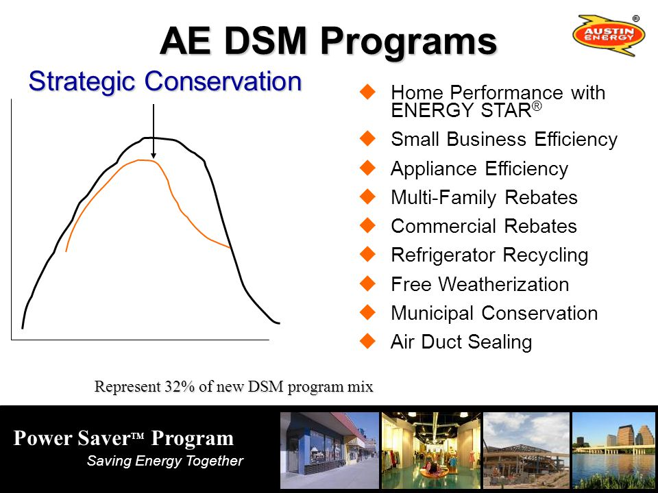 Power Saver TM Program Saving Energy Together Strategic Conservation Home Performance with ENERGY STAR ® Small Business Efficiency Appliance Efficiency Multi-Family Rebates Commercial Rebates Refrigerator Recycling Free Weatherization Municipal Conservation Air Duct Sealing AE DSM Programs Represent 32% of new DSM program mix