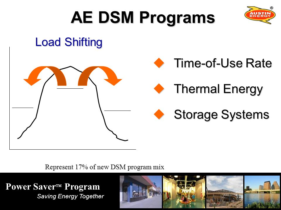Power Saver TM Program Saving Energy Together Load Shifting Time-of-Use Rate Time-of-Use Rate Thermal Energy Thermal Energy Storage Systems Storage Systems AE DSM Programs Represent 17% of new DSM program mix