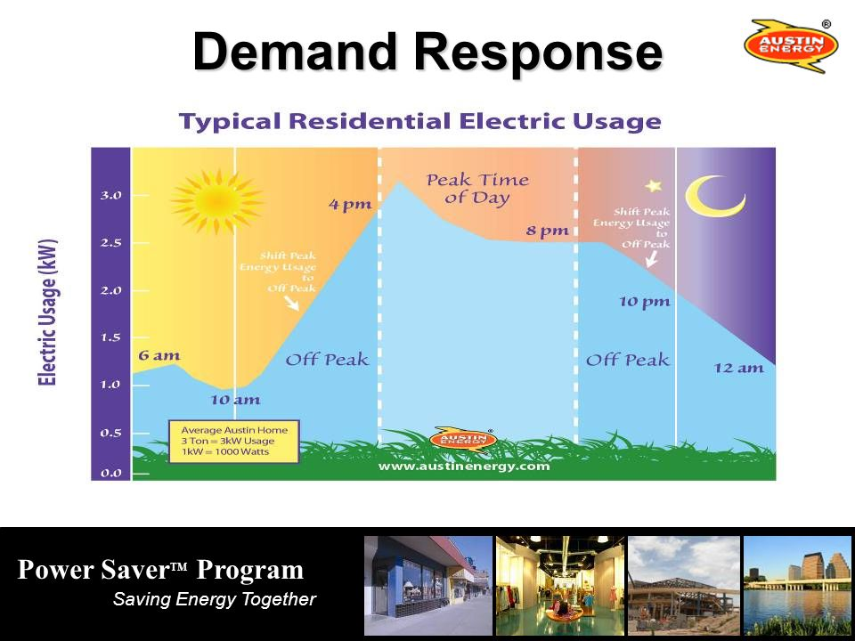Power Saver TM Program Saving Energy Together Demand Response