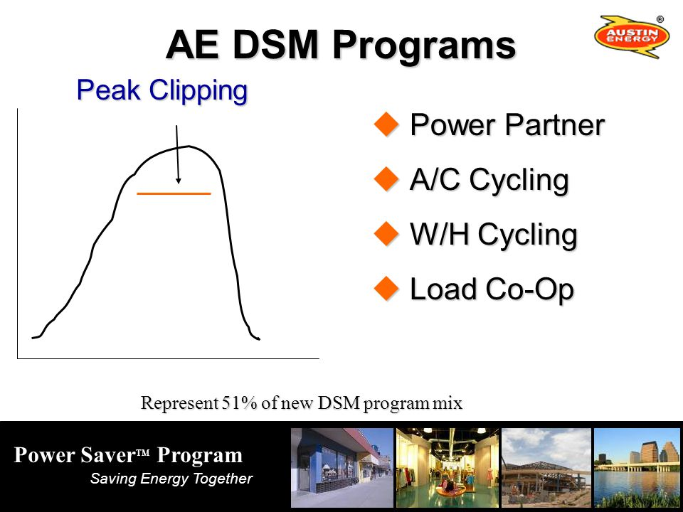 Power Saver TM Program Saving Energy Together Peak Clipping Power Partner Power Partner A/C Cycling A/C Cycling W/H Cycling W/H Cycling Load Co-Op Load Co-Op AE DSM Programs Represent 51% of new DSM program mix