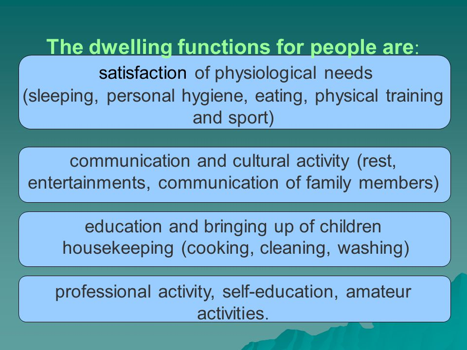 The dwelling functions for people are : satisfaction of physiological needs (sleeping, personal hygiene, eating, physical training and sport) communication and cultural activity (rest, entertainments, communication of family members) education and bringing up of children housekeeping (cooking, cleaning, washing) professional activity, self-education, amateur activities.