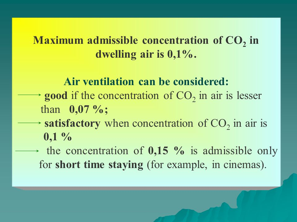 Maximum admissible concentration of СО 2 in dwelling air is 0,1%.