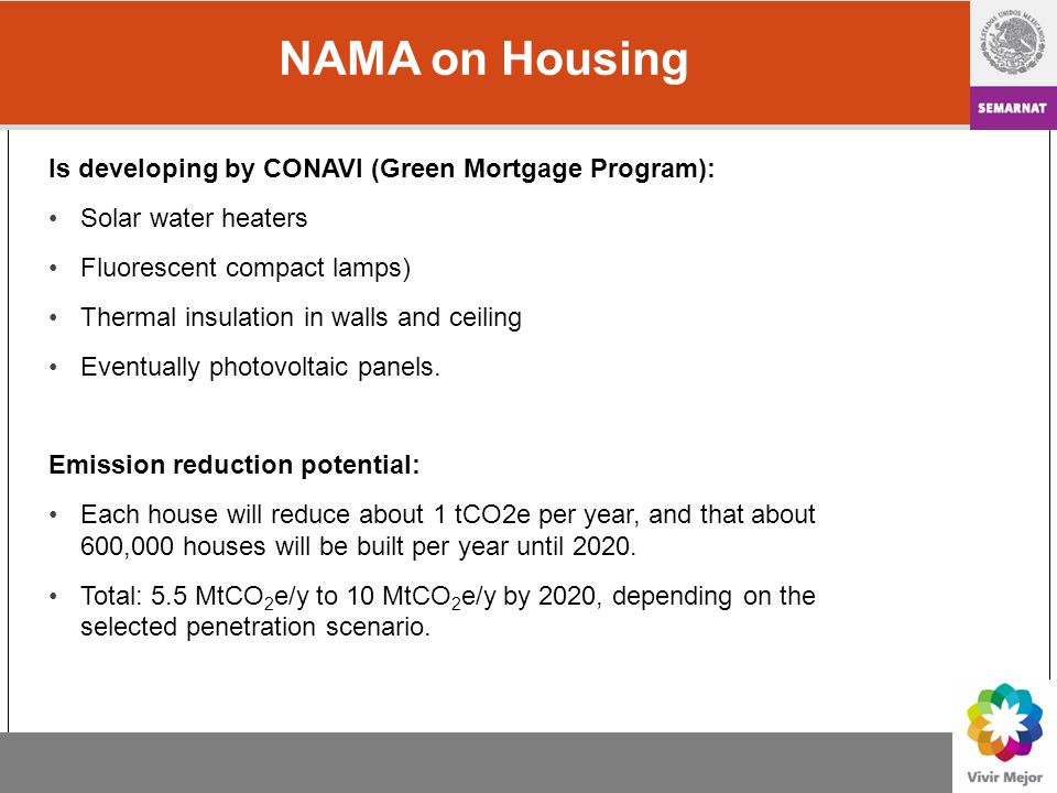 NAMA on Housing Is developing by CONAVI (Green Mortgage Program): Solar water heaters Fluorescent compact lamps) Thermal insulation in walls and ceiling Eventually photovoltaic panels.