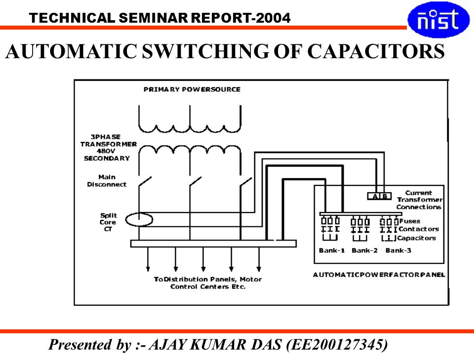 TECHNICAL SEMINAR REPORT-2004 Presented by :- AJAY KUMAR DAS (EE200127345) AUTOMATIC SWITCHING OF CAPACITORS