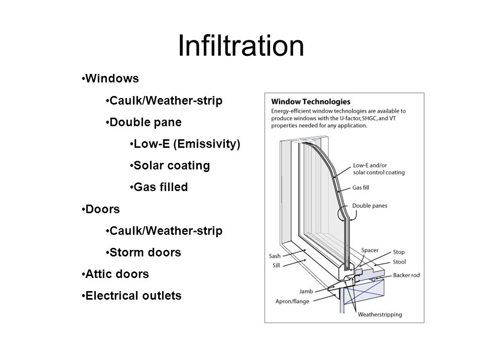 Infiltration Windows Caulk/Weather-strip Double pane Low-E (Emissivity) Solar coating Gas filled Doors Caulk/Weather-strip Storm doors Attic doors Electrical outlets