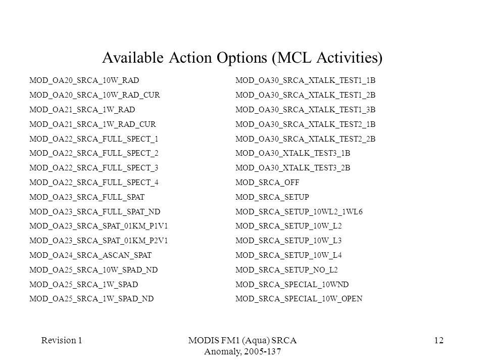 Revision 1MODIS FM1 (Aqua) SRCA Anomaly, 2005-137 12 Available Action Options (MCL Activities) MOD_OA20_SRCA_10W_RAD MOD_OA20_SRCA_10W_RAD_CUR MOD_OA21_SRCA_1W_RAD MOD_OA21_SRCA_1W_RAD_CUR MOD_OA22_SRCA_FULL_SPECT_1 MOD_OA22_SRCA_FULL_SPECT_2 MOD_OA22_SRCA_FULL_SPECT_3 MOD_OA22_SRCA_FULL_SPECT_4 MOD_OA23_SRCA_FULL_SPAT MOD_OA23_SRCA_FULL_SPAT_ND MOD_OA23_SRCA_SPAT_01KM_P1V1 MOD_OA23_SRCA_SPAT_01KM_P2V1 MOD_OA24_SRCA_ASCAN_SPAT MOD_OA25_SRCA_10W_SPAD_ND MOD_OA25_SRCA_1W_SPAD MOD_OA25_SRCA_1W_SPAD_ND MOD_OA30_SRCA_XTALK_TEST1_1B MOD_OA30_SRCA_XTALK_TEST1_2B MOD_OA30_SRCA_XTALK_TEST1_3B MOD_OA30_SRCA_XTALK_TEST2_1B MOD_OA30_SRCA_XTALK_TEST2_2B MOD_OA30_XTALK_TEST3_1B MOD_OA30_XTALK_TEST3_2B MOD_SRCA_OFF MOD_SRCA_SETUP MOD_SRCA_SETUP_10WL2_1WL6 MOD_SRCA_SETUP_10W_L2 MOD_SRCA_SETUP_10W_L3 MOD_SRCA_SETUP_10W_L4 MOD_SRCA_SETUP_NO_L2 MOD_SRCA_SPECIAL_10WND MOD_SRCA_SPECIAL_10W_OPEN