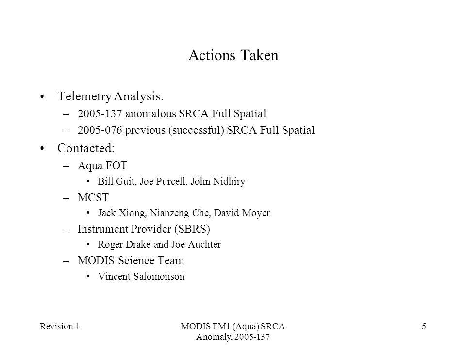 Revision 1MODIS FM1 (Aqua) SRCA Anomaly, 2005-137 6 Current Understanding of Possible Cause(s) Lamp Failure.