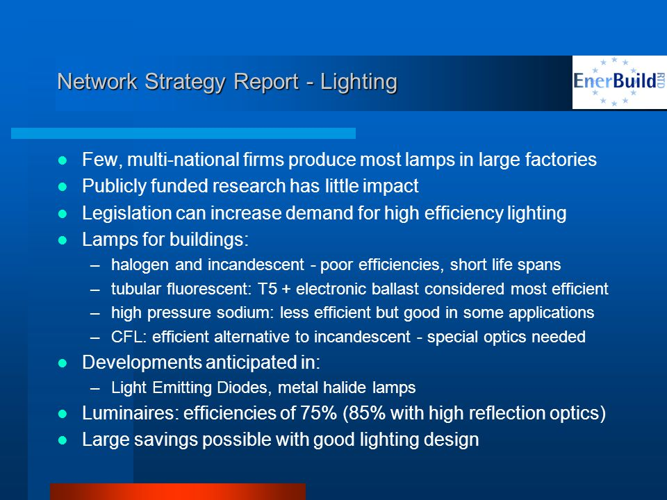 Network Strategy Report - Lighting Few, multi-national firms produce most lamps in large factories Publicly funded research has little impact Legislation can increase demand for high efficiency lighting Lamps for buildings: –halogen and incandescent - poor efficiencies, short life spans –tubular fluorescent: T5 + electronic ballast considered most efficient –high pressure sodium: less efficient but good in some applications –CFL: efficient alternative to incandescent - special optics needed Developments anticipated in: –Light Emitting Diodes, metal halide lamps Luminaires: efficiencies of 75% (85% with high reflection optics) Large savings possible with good lighting design