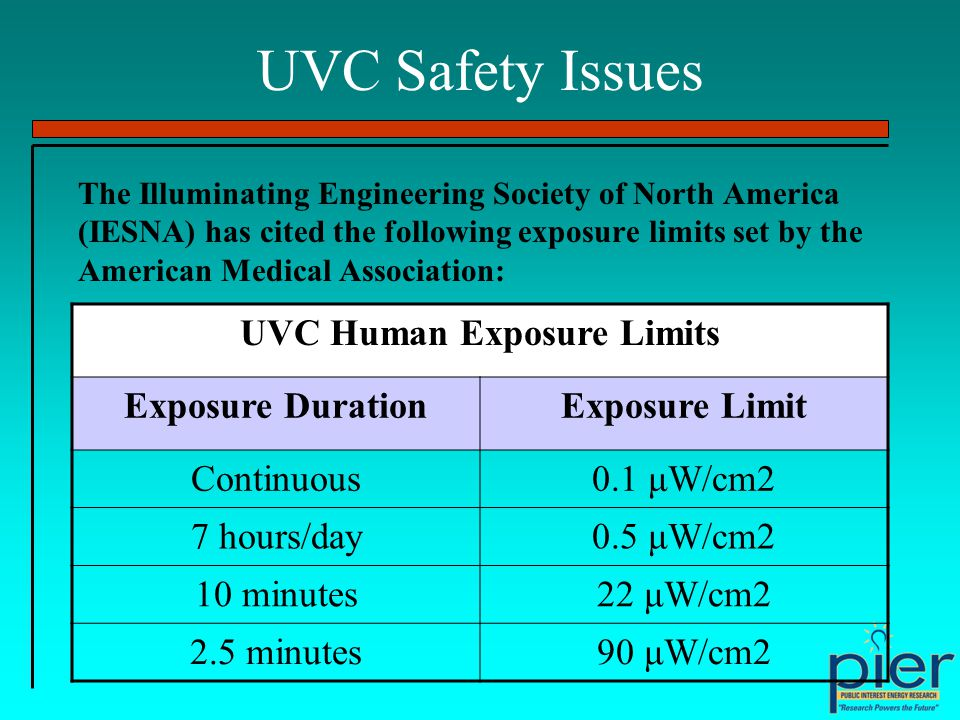 UVC Safety Issues The Illuminating Engineering Society of North America (IESNA) has cited the following exposure limits set by the American Medical Association: UVC Human Exposure Limits Exposure DurationExposure Limit Continuous0.1 μW/cm2 7 hours/day0.5 μW/cm2 10 minutes22 μW/cm2 2.5 minutes90 μW/cm2