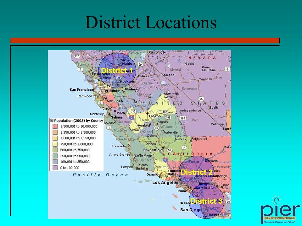 District Locations District 1 District 2 District 3
