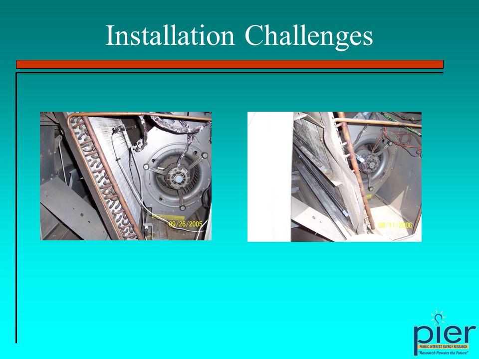 Installation Challenges
