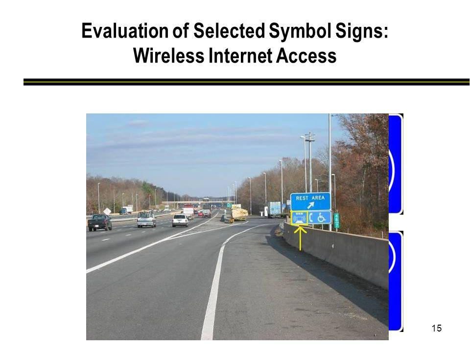 15 Evaluation of Selected Symbol Signs: Wireless Internet Access