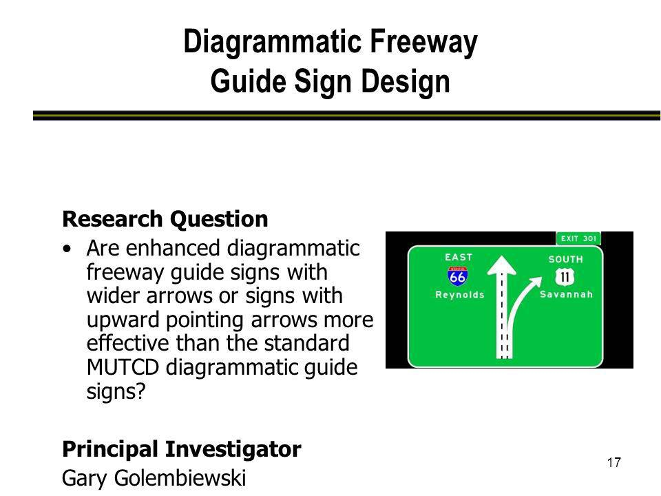 17 Diagrammatic Freeway Guide Sign Design Research Question Are enhanced diagrammatic freeway guide signs with wider arrows or signs with upward point