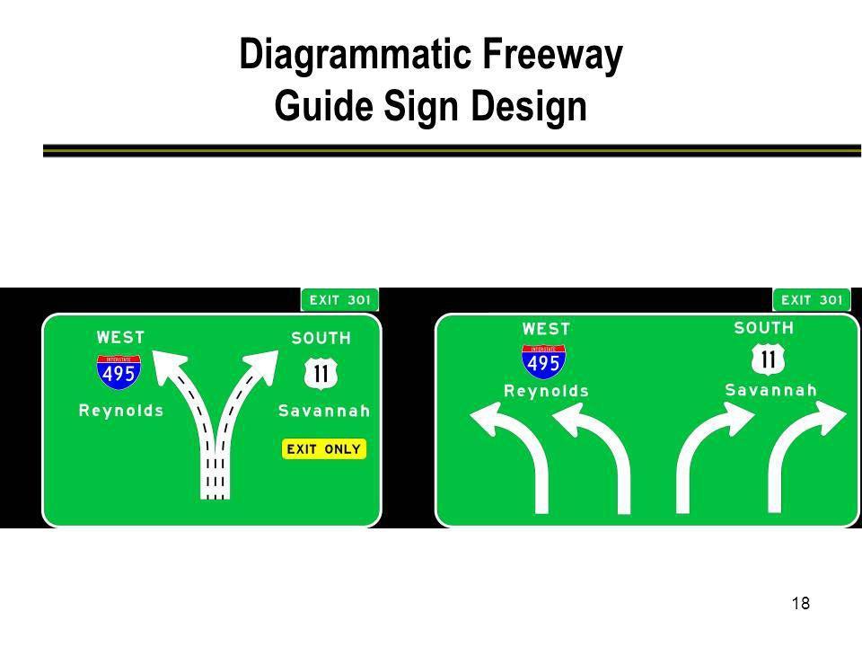 18 Diagrammatic Freeway Guide Sign Design