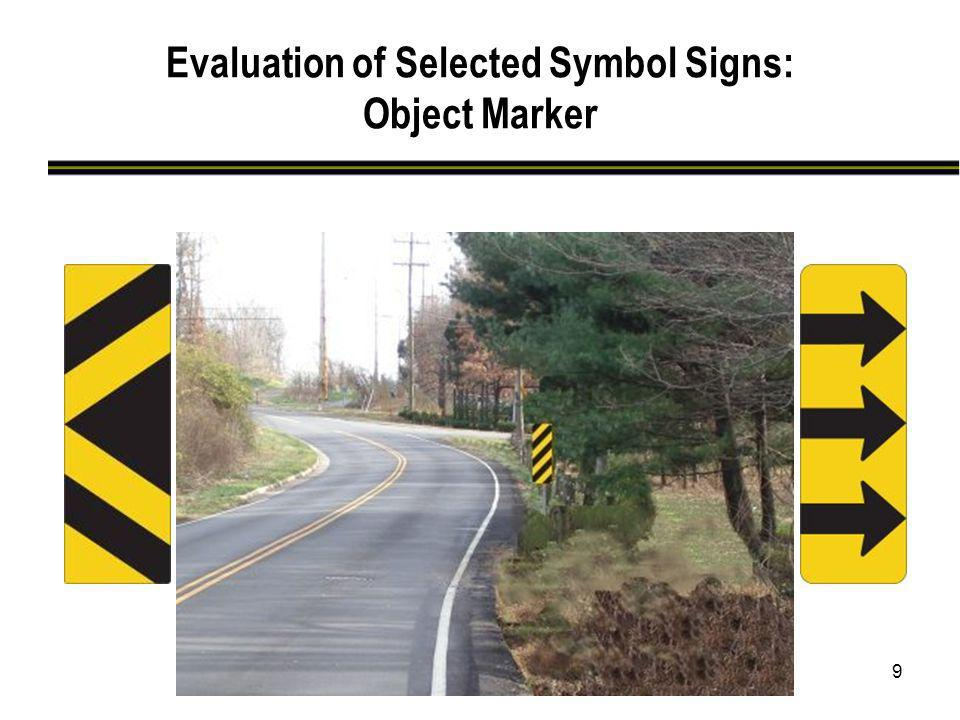 9 Evaluation of Selected Symbol Signs: Object Marker