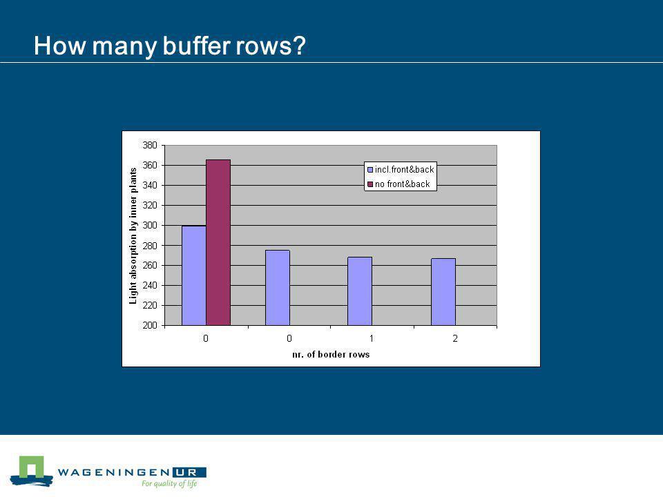 How many buffer rows